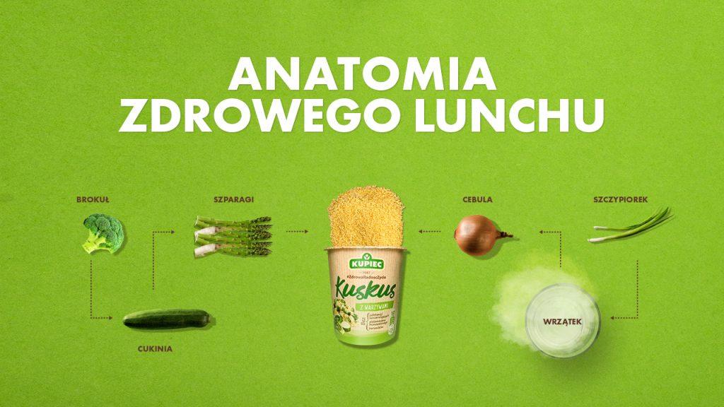 Anatomia Zdrowego Lunchu